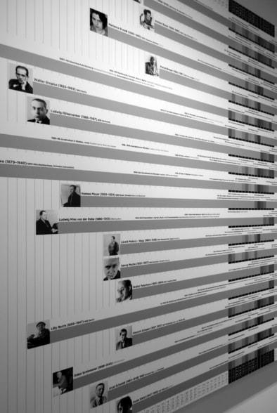 Bauhaus Dessa Thriving Forces -Dessau School, Oliver Lins, Quest - Im Wandel der Zeit